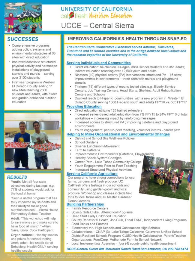 UC CalFresh County Profile - UCCE Central Sierra 2016